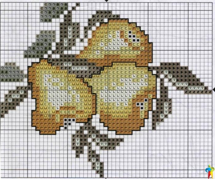 Схемы вышивки крестом.
