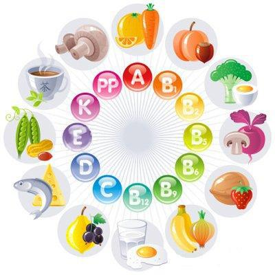 3646178_vitaminy (400x400, 27Kb)