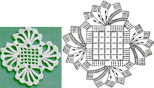 Квадратные мотивы для вязания крючком - схемы.