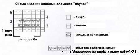 1339484788_shema-vyazaniya-uzora (450x177, 31Kb)