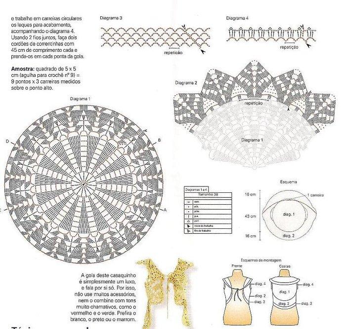 po-krugu-krasivuyu-model