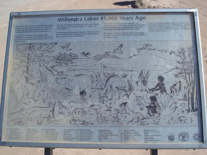 Национальный Парк Манго - Mungo National Park 88277