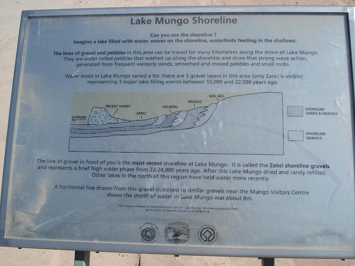 Национальный Парк Манго - Mungo National Park 34460