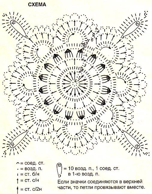 Метки: схема квадрат крючком