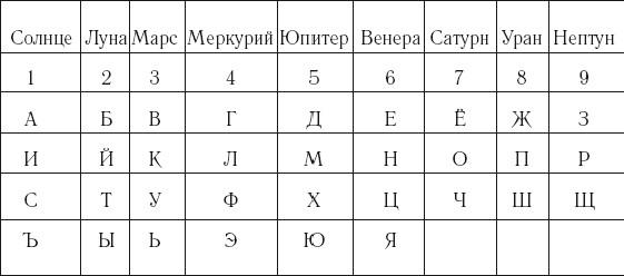 нумерология1 (561x248, 31Kb)