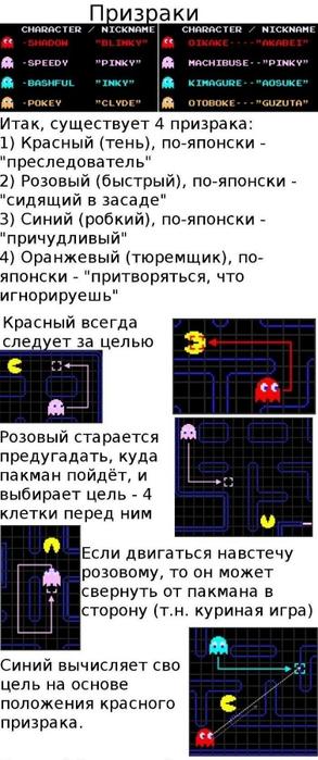 sekrety_igra_pacman_7_foto_6 (293x700, 160Kb)