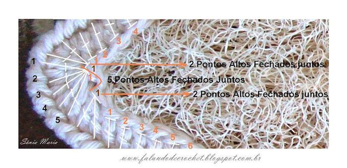 Как обвязать крючком мочалку (7)