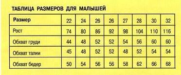 1340253529_tablica-razmerov-detey (372x154, 16Kb)