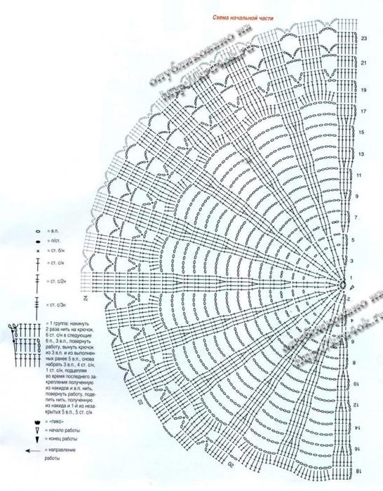 Схема вязания парео крючком