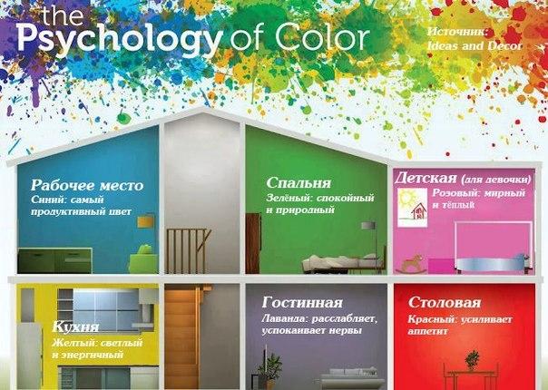 цвета для комнат (604x430, 78Kb)