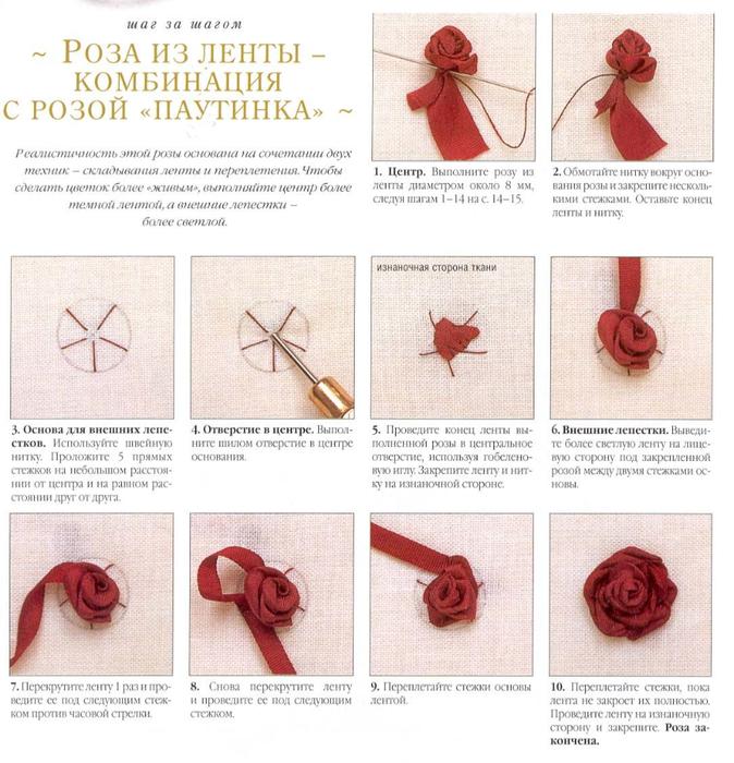 Как вышивать вышивки с лентами