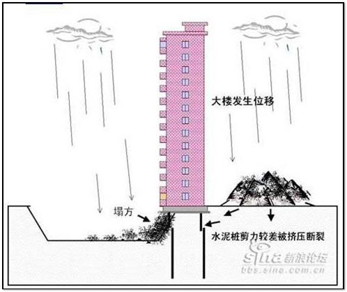 упавший дом китай 5 (498x419, 157Kb)
