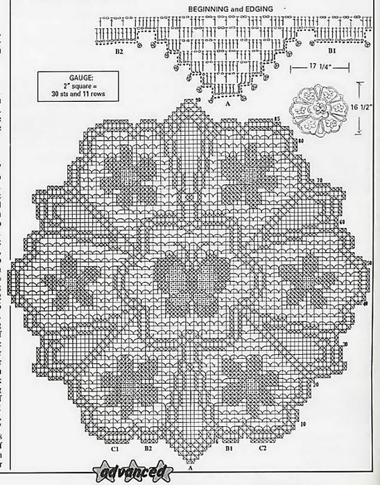 Скатерти филейным вязанием схемы 100