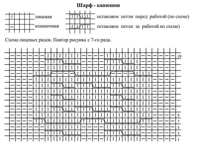 шар кап схема (700x491, 177Kb)