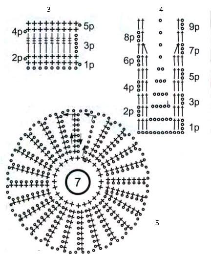 3-5 (432x524, 52Kb)