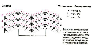 4624747_vyazanie_kruchkom_djemper3 (391x202, 58Kb)