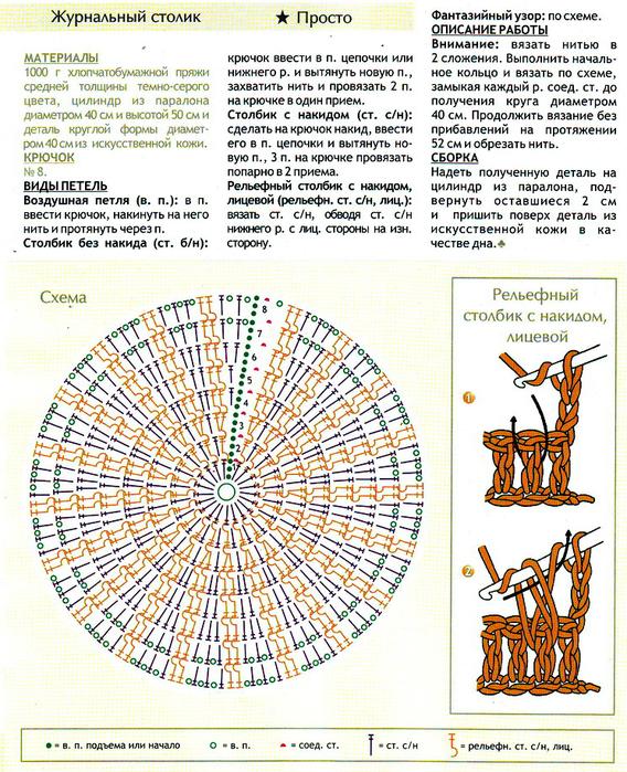 Схемы вязания своими руками