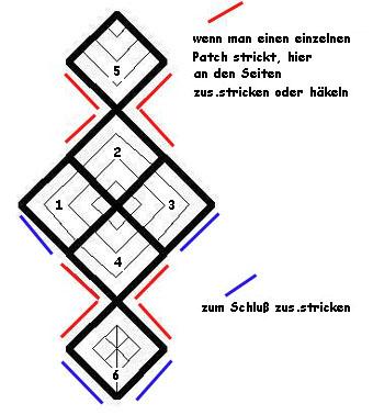 Schema%20Pantoffeln (340x378, 34Kb)