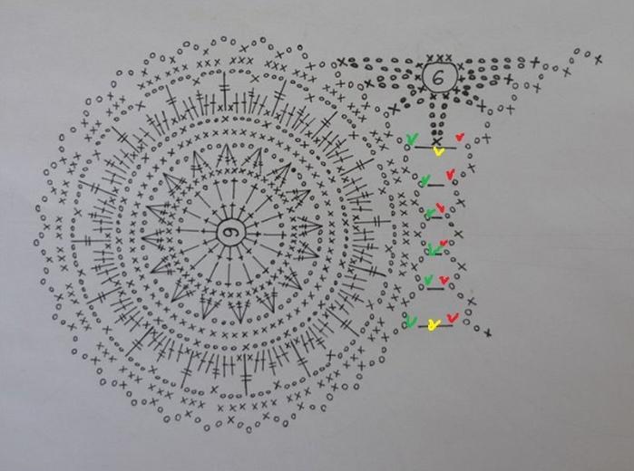 схема вязания круга для сумки (700x520, 193Kb)