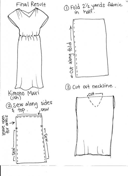 Лёгкие выкройки платьев для кукол