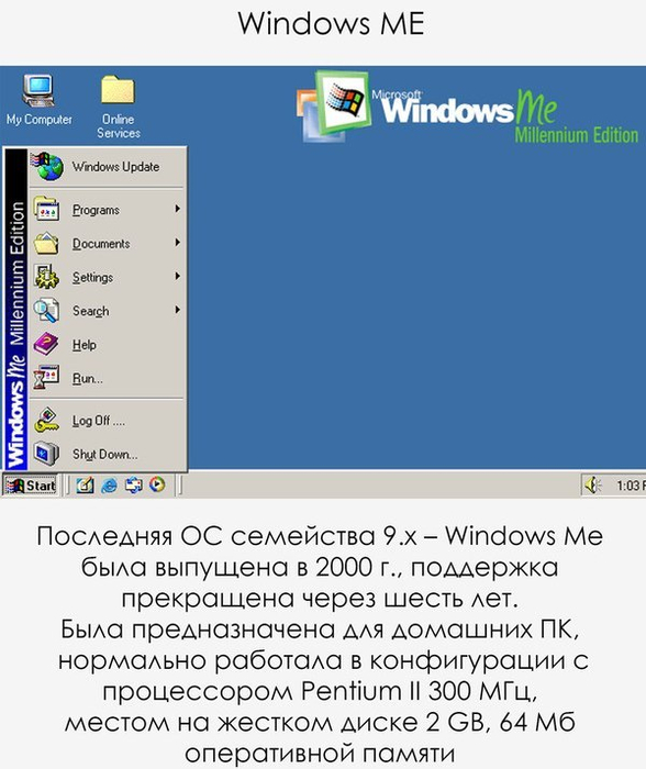 Эволюция Windows5 (588x700, 205Kb)