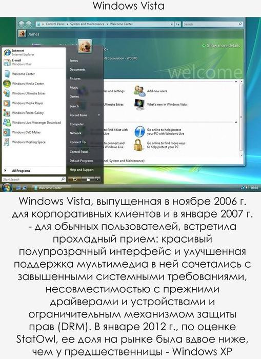 Эволюция Windows7 (509x700, 277Kb)