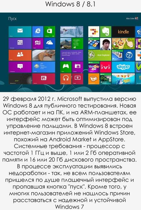 Эволюция Windows9 (468x700, 300Kb)