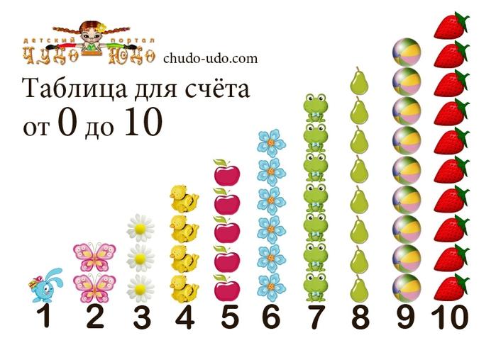 tablica_2 (700x494, 175Kb)