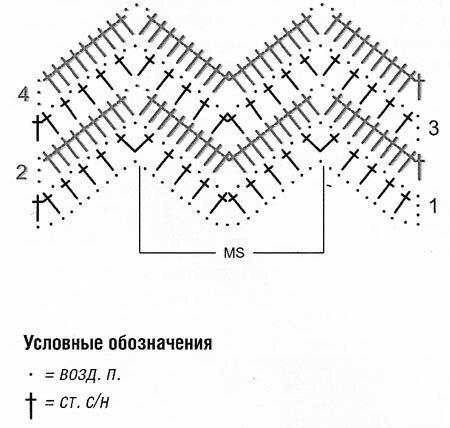 Зигзаги крючком со схемами и описанием
