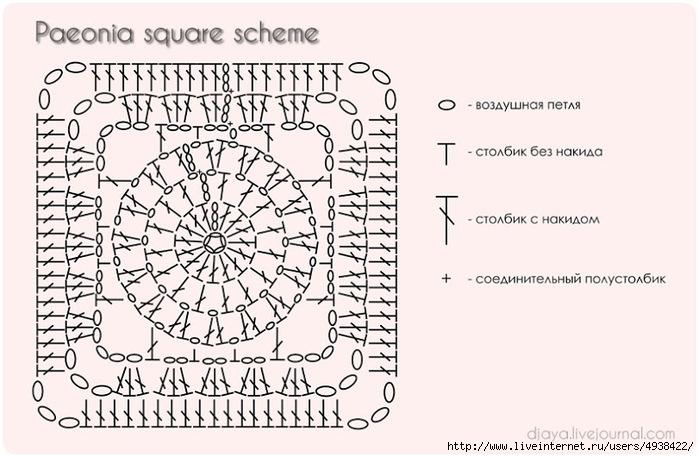 Вязание крючком бабушкин квадрат плед схема