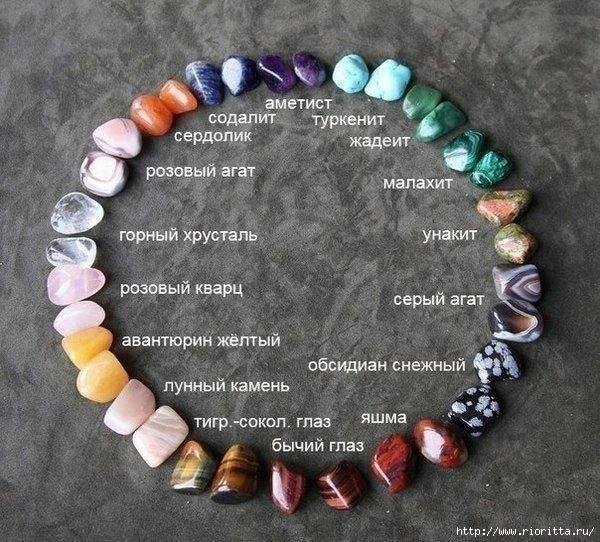 Учимся разбираться в натуральных камнях (600x542, 239Kb)