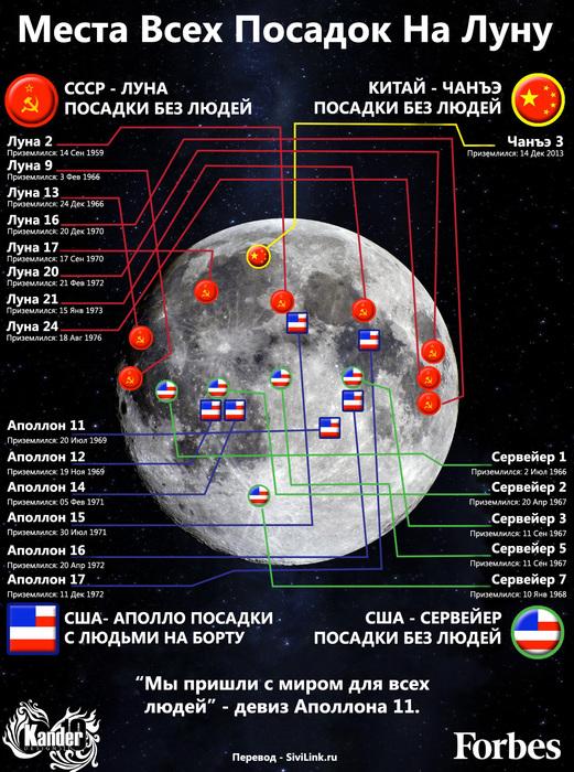 posadki-na-lune (521x700, 208Kb)
