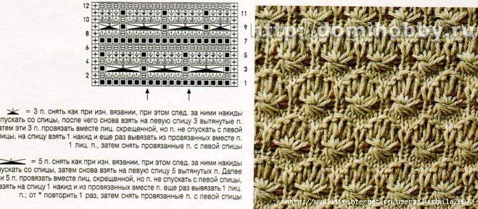 Узоры вязания спицами с вытянутыми петлями