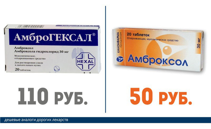 Амброгексал (110 руб.) ==  Амброксол (50 руб.)