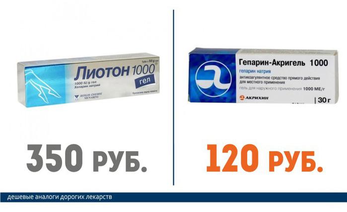 Лиотон (350 руб.)  == Гепарин-Акригель (120 руб.)