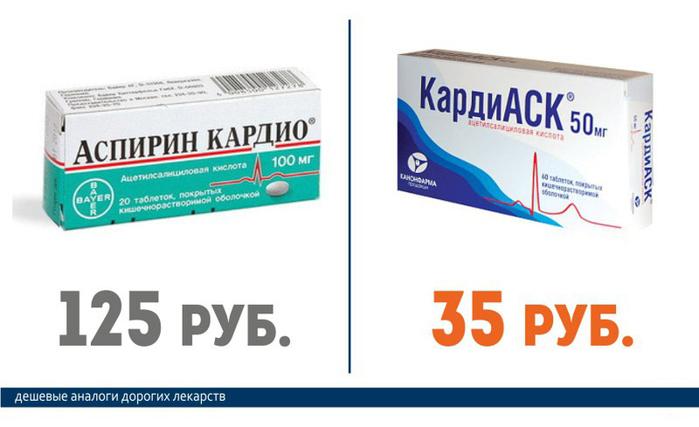 Аспирин Кардио (125 руб.) == КардиАСК (35 руб.)