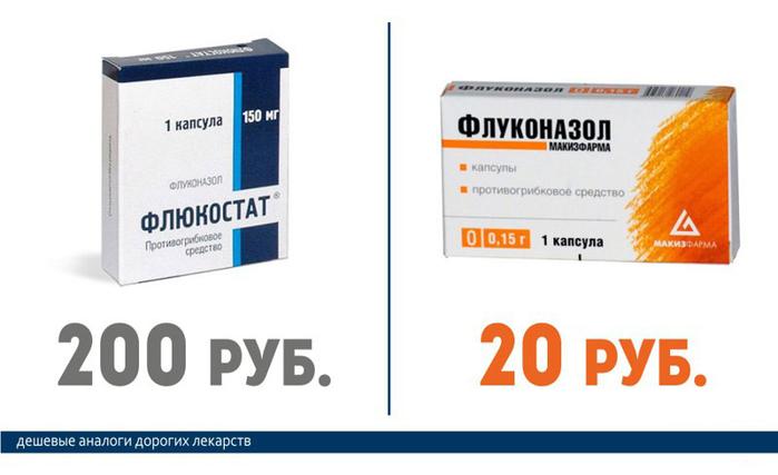 Флюкостат (200 руб.) == Флуконазол (20 руб.)