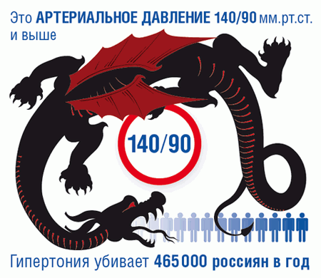 4907394_Gipertoniyaubivaet (450x390, 33Kb)