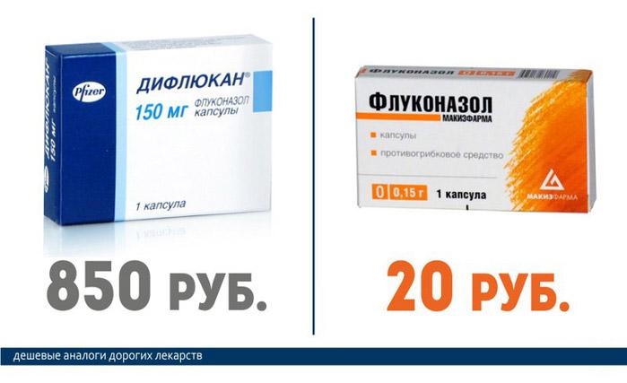 Дифлюкан (850 руб.) == Флуконазол (20 руб.)