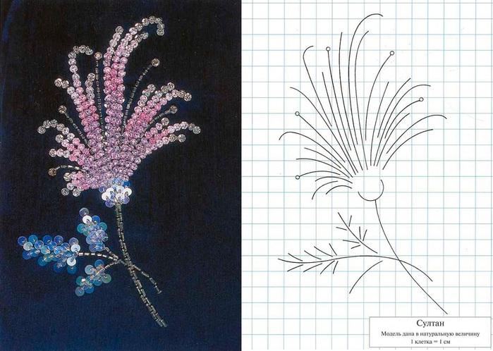 Вышивка бисером. картины из бисера схемы, красивые схемы из бисера, изделия из бисера со схемами.