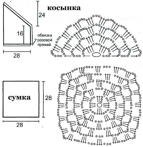 Схемы вязания летних косынок крючком