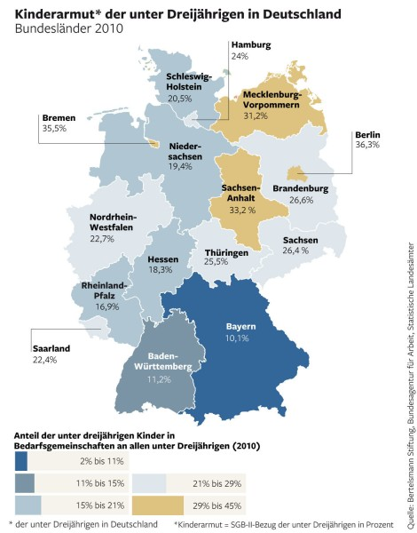 Атлас бедности в Саксонии 89179