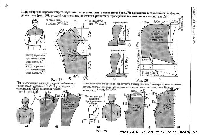 Книга про крои и шитье