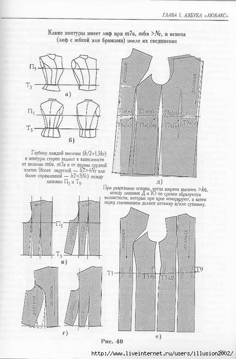 Крой и шитье по аксеновой