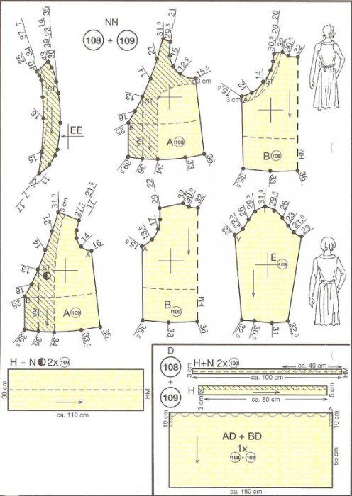 Сшить блузку своими руками для начинающих выкройки