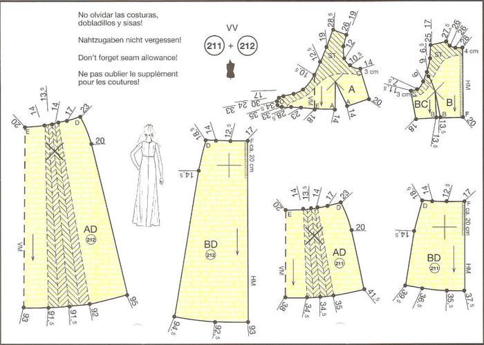 Как сшить летнее платье с завышенной талией