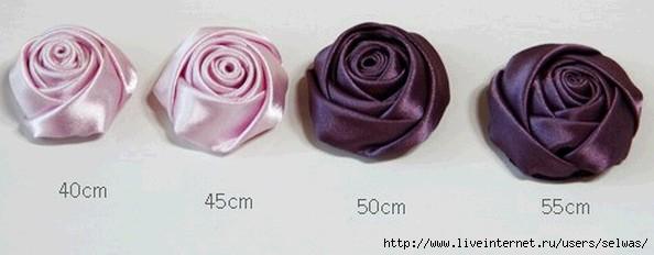 Маленькие розочки 4-5 см из атласной ленты,мастер-класс по фото/4683827_20120717_091625_1_ (594x232, 65Kb)