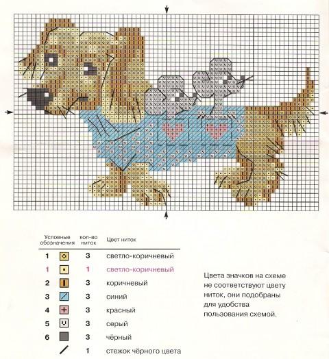 Бесплатные схемы для вышивки собаки