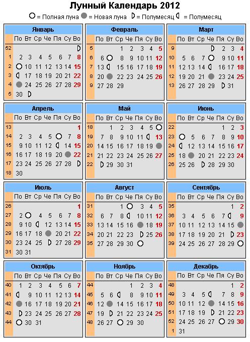 Календарь стрижек на январь 2016 благоприятные дни