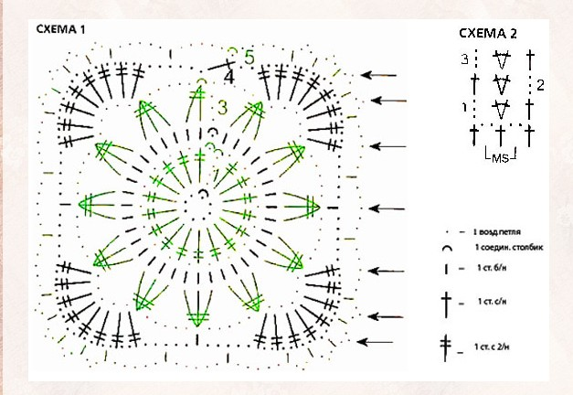 Схемы квадратов крючком